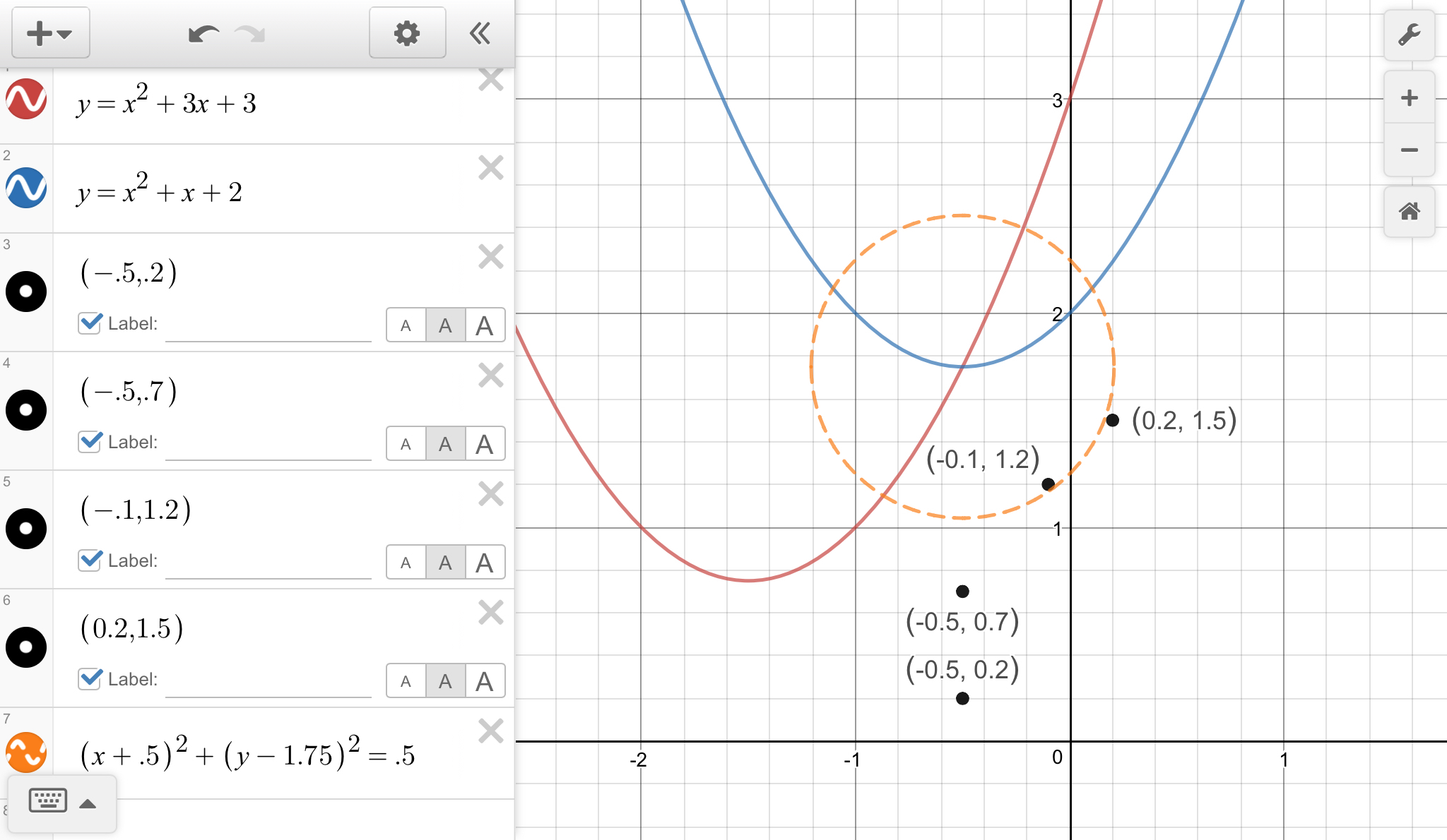 What Is The Approximate Solution Of This System Of