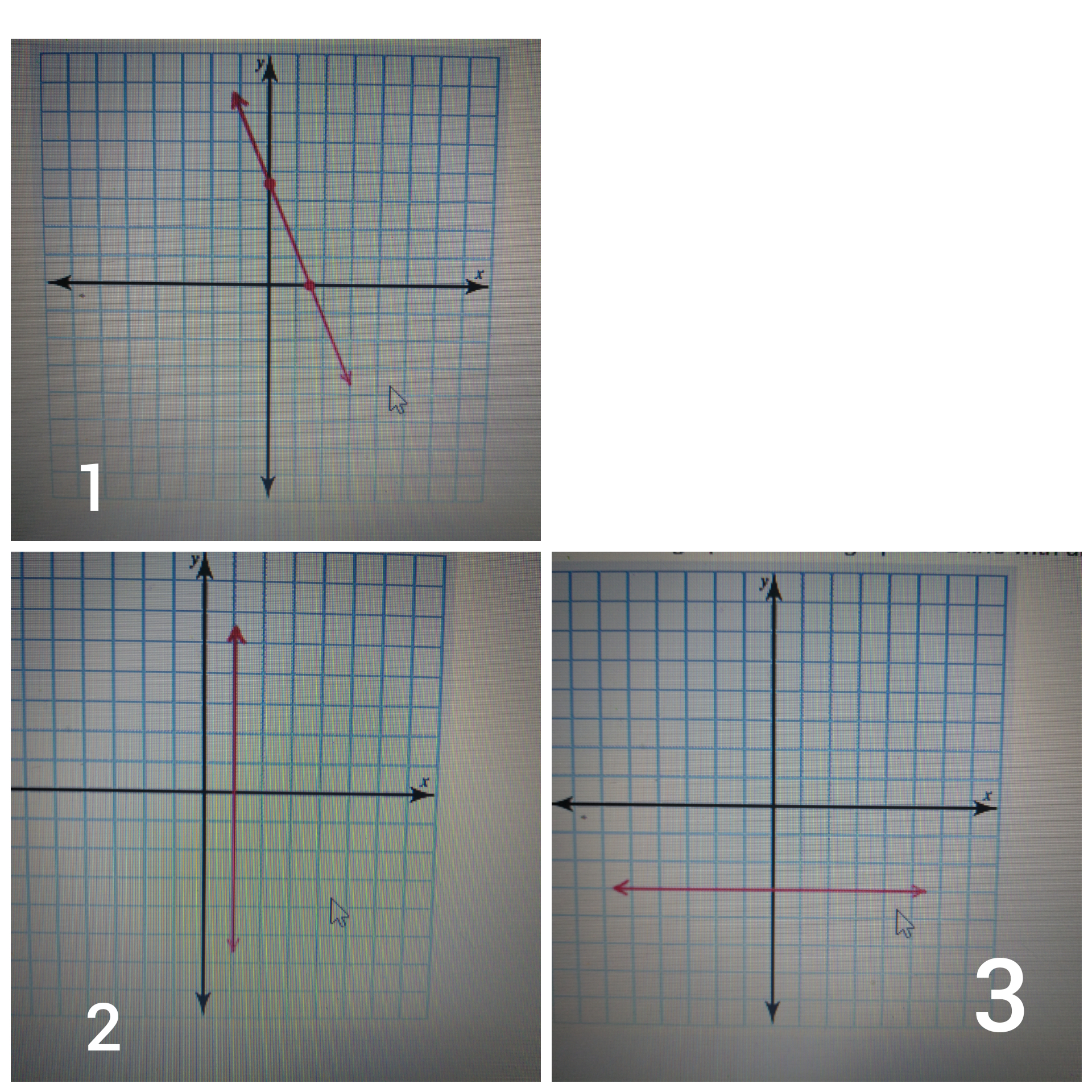 Click On The Graph Until The Graph Of A Line With