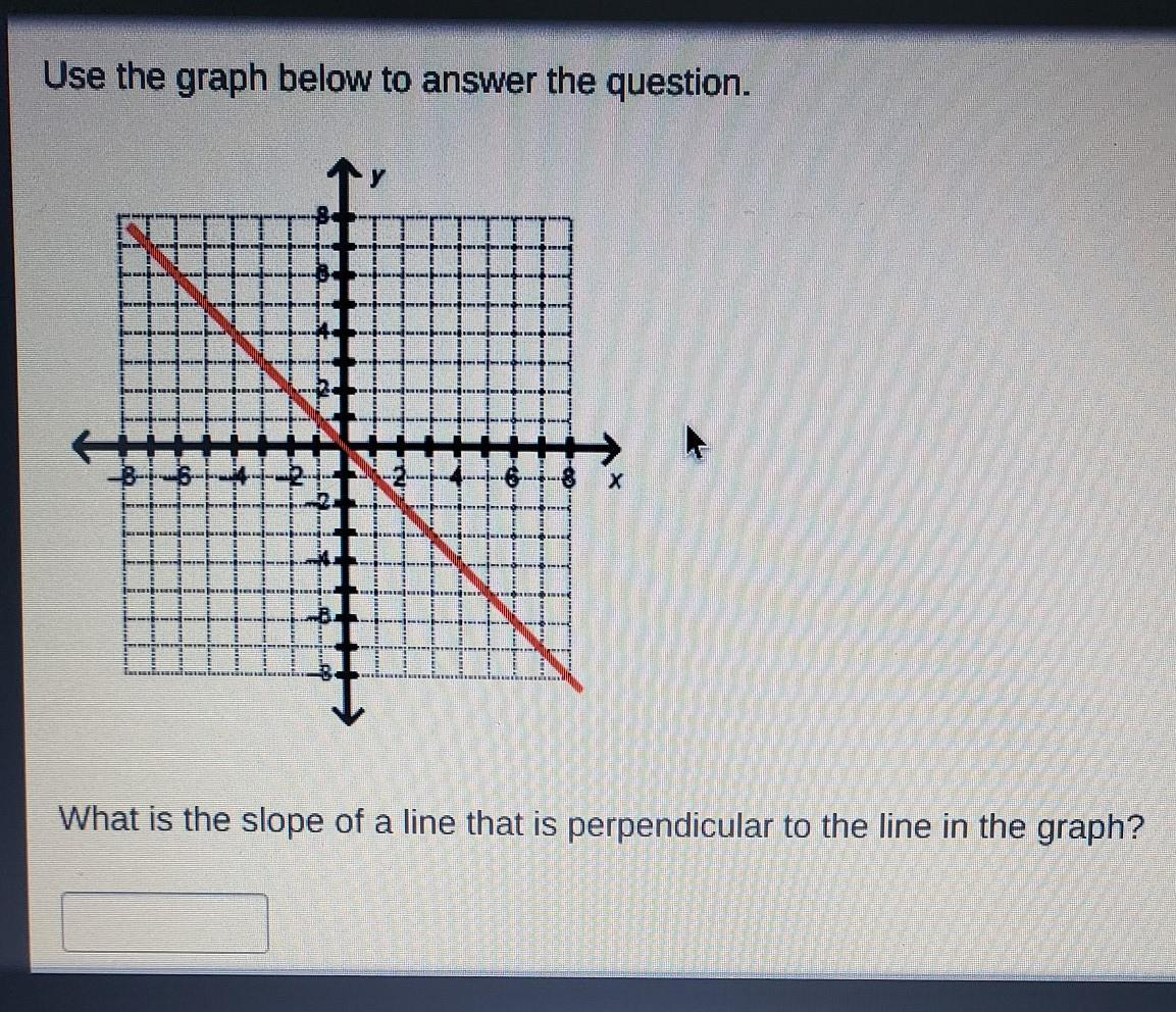What Is The Slope Of A Line That Is Perpendicular To The