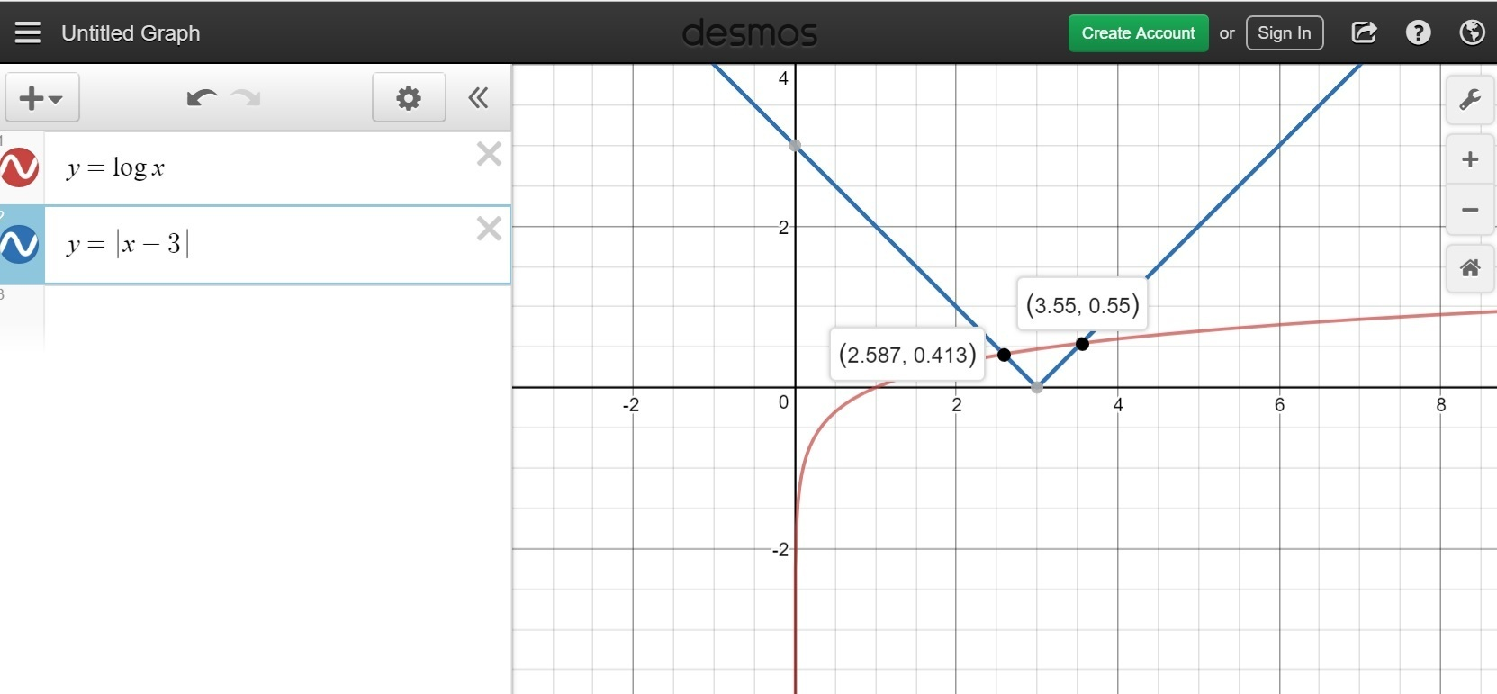 Use Technology To Approximate The Solution S To The