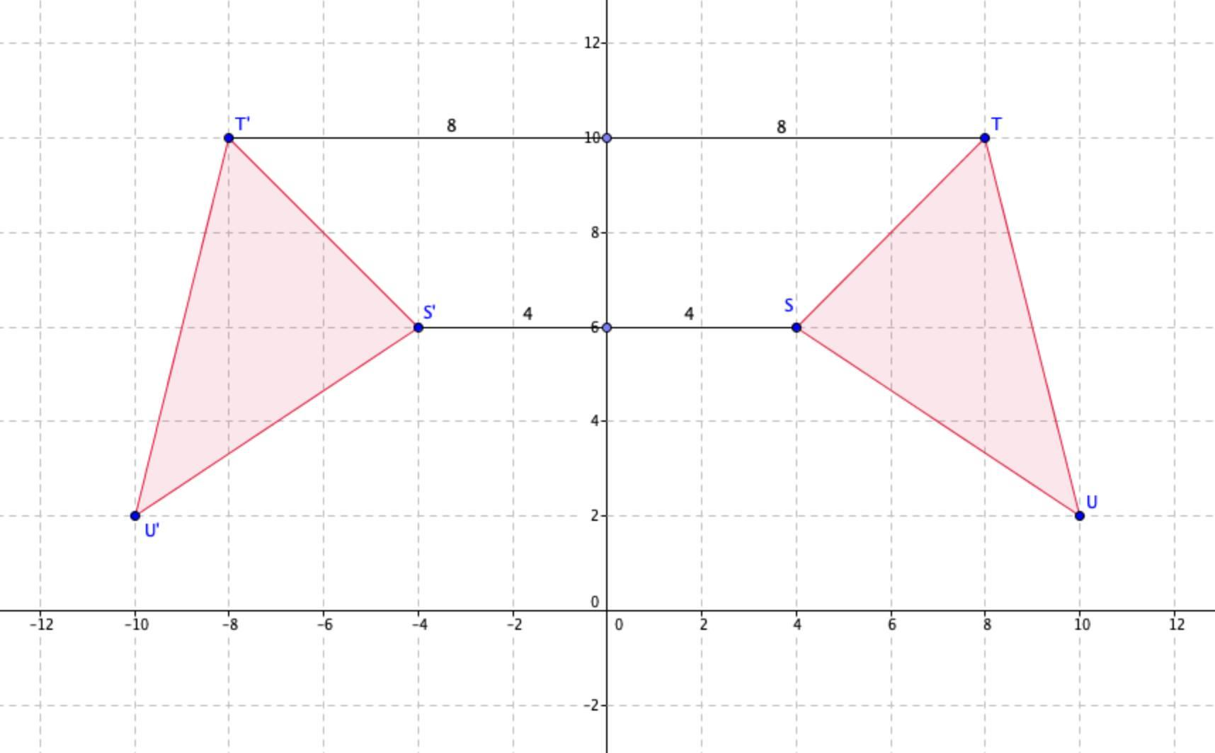 Graph A Triangle Stu And Reflect It Over The Y Axis To