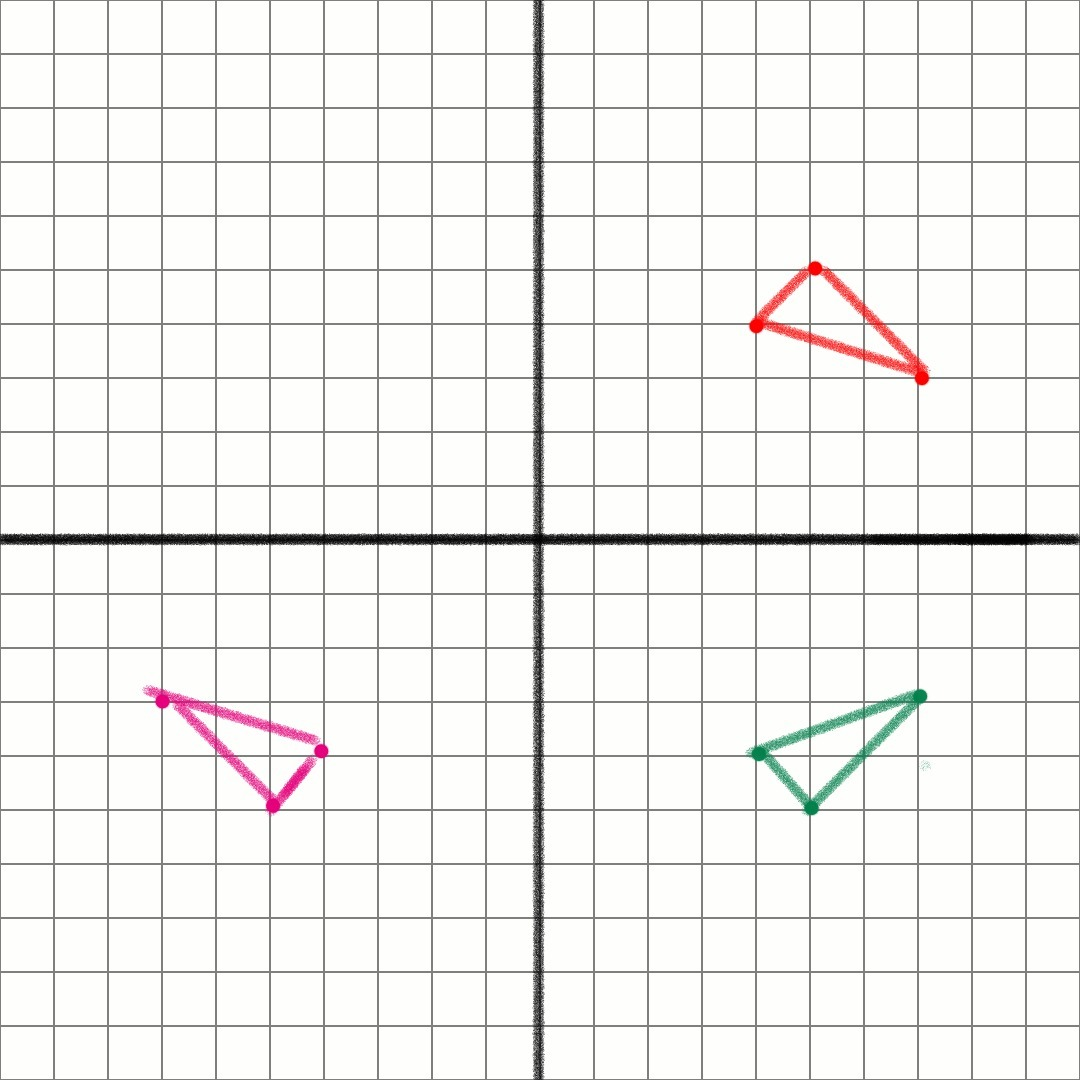 If You Reflect Any Shape Across The X Axis And Then Across