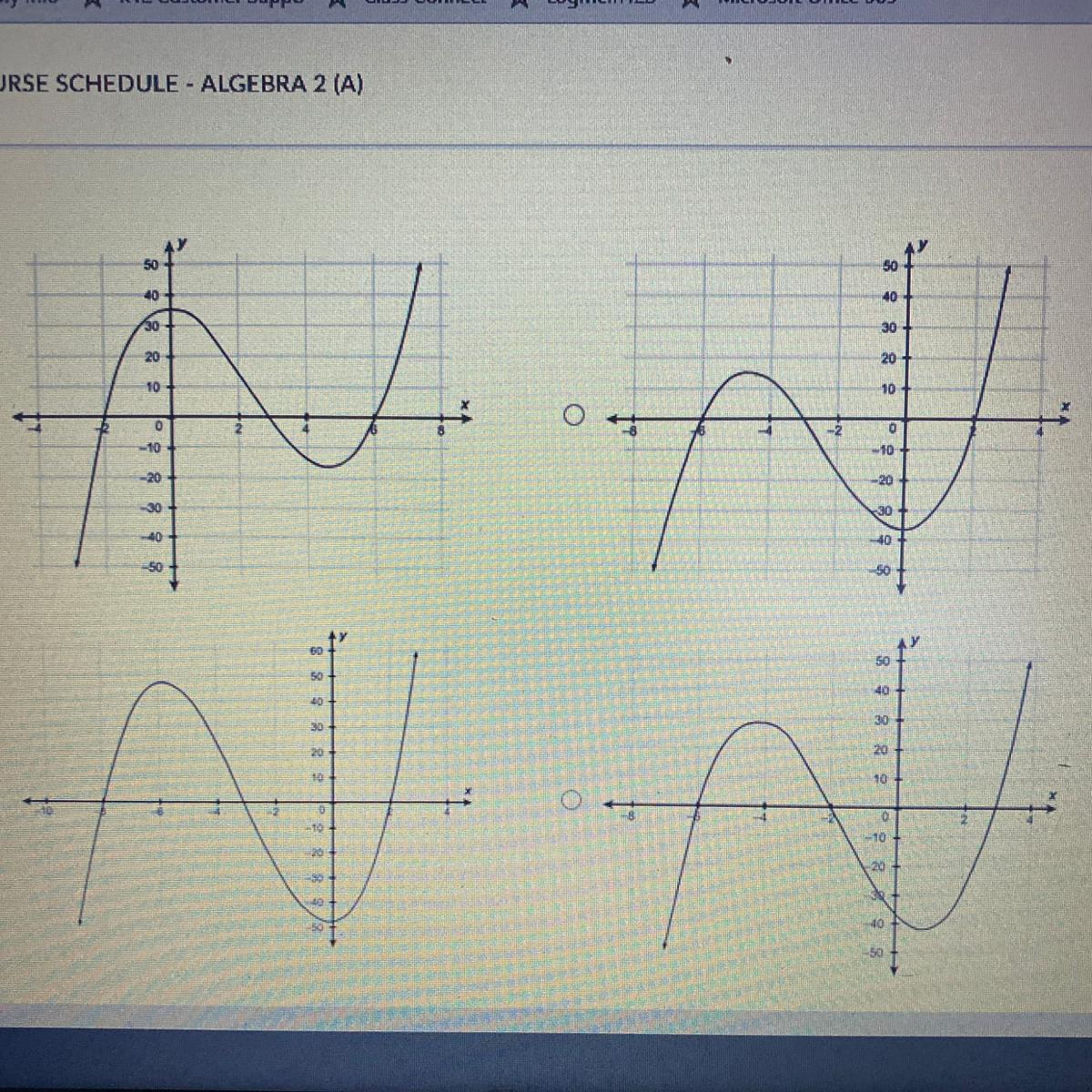 Which Graph Represents The Polynomial Function G X X3