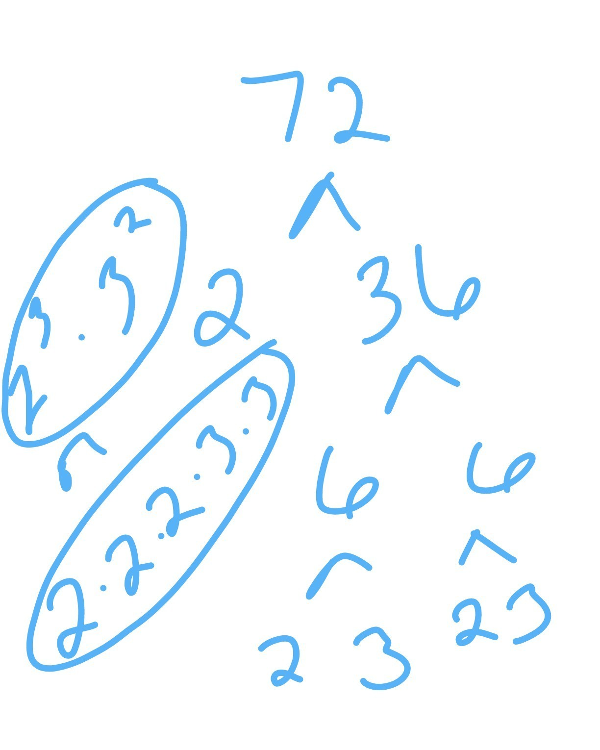 What Is Prime Factorization For 72