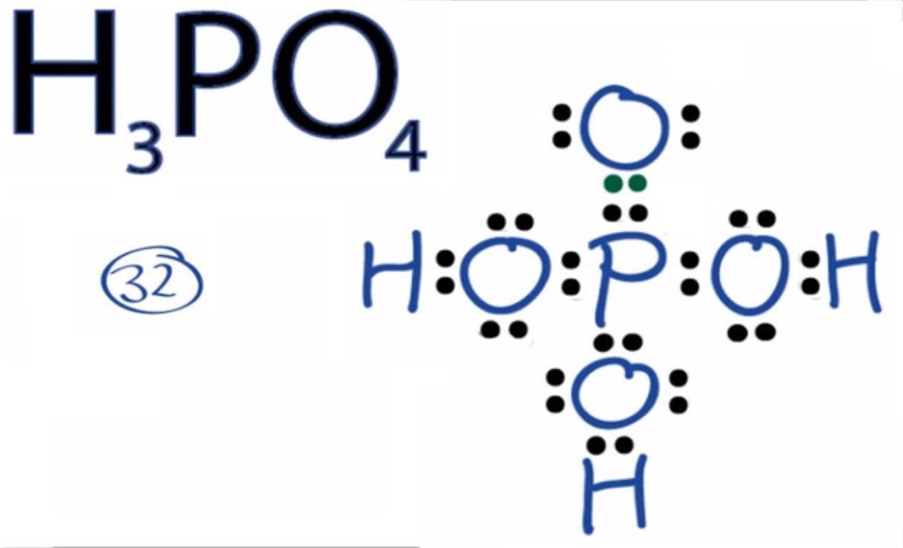 Which Is The Lewis Structure For H3po4