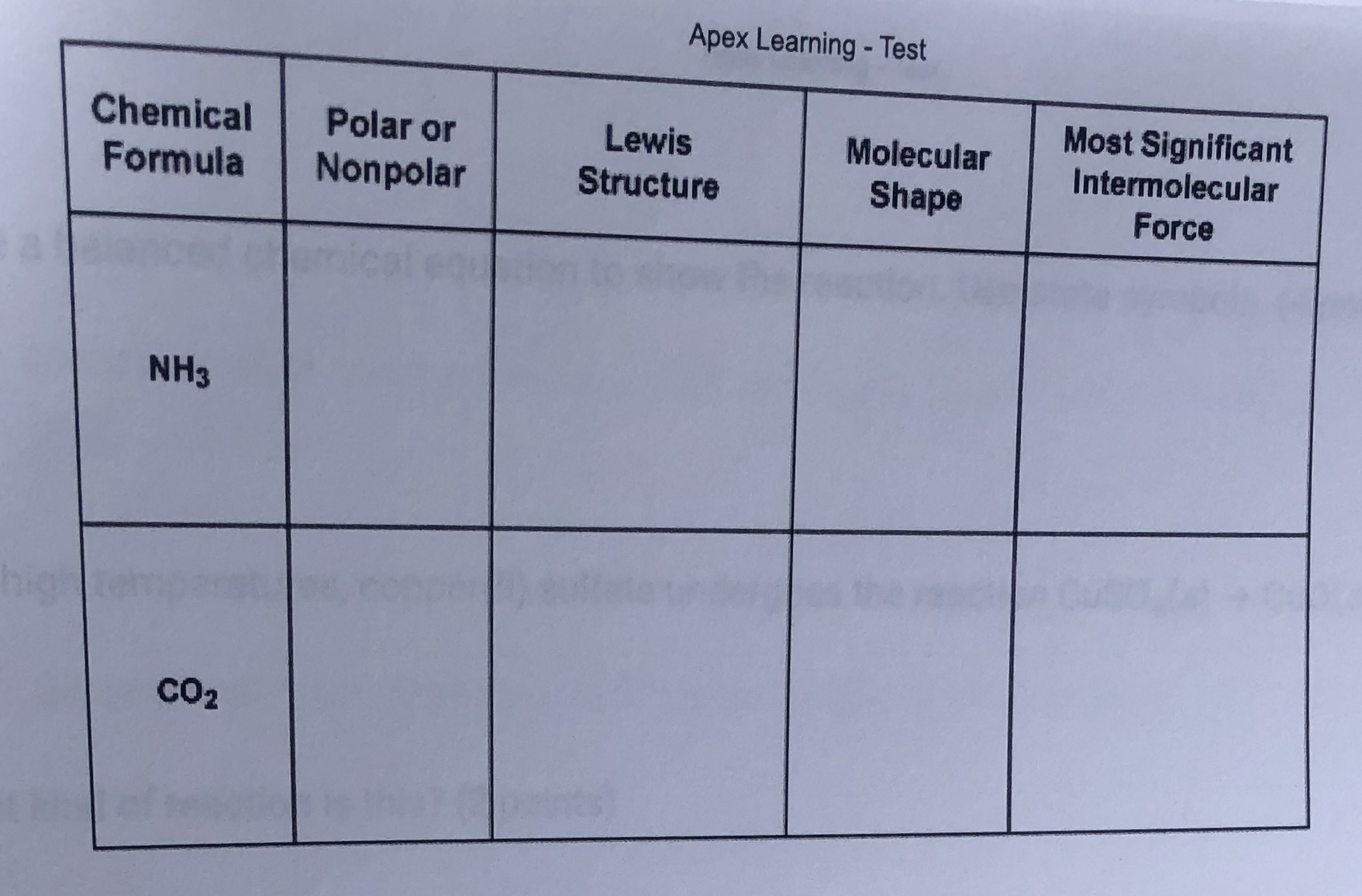 Complete The Following Table Tell If The Molecule Is