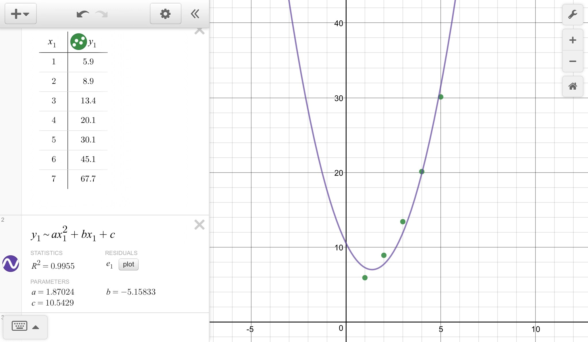 Which Quadratic Regression Equation Best Fits The Data Set
