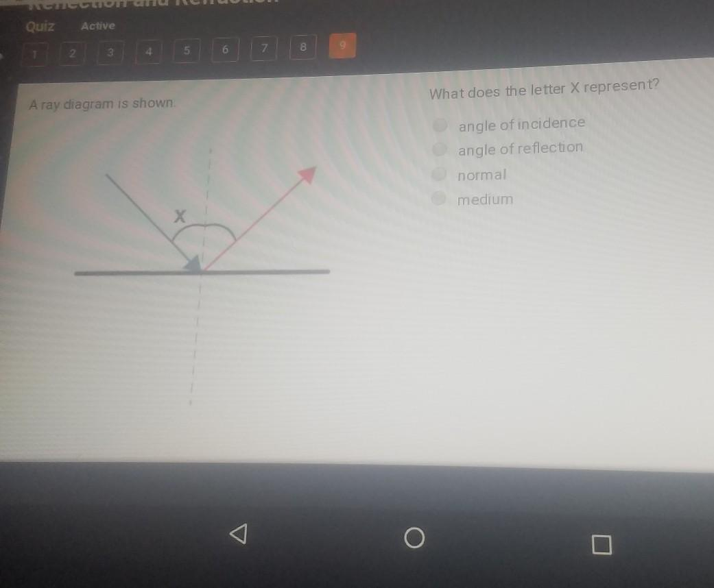 A Ray Diagram Is Shown What Does The Letter X Represent