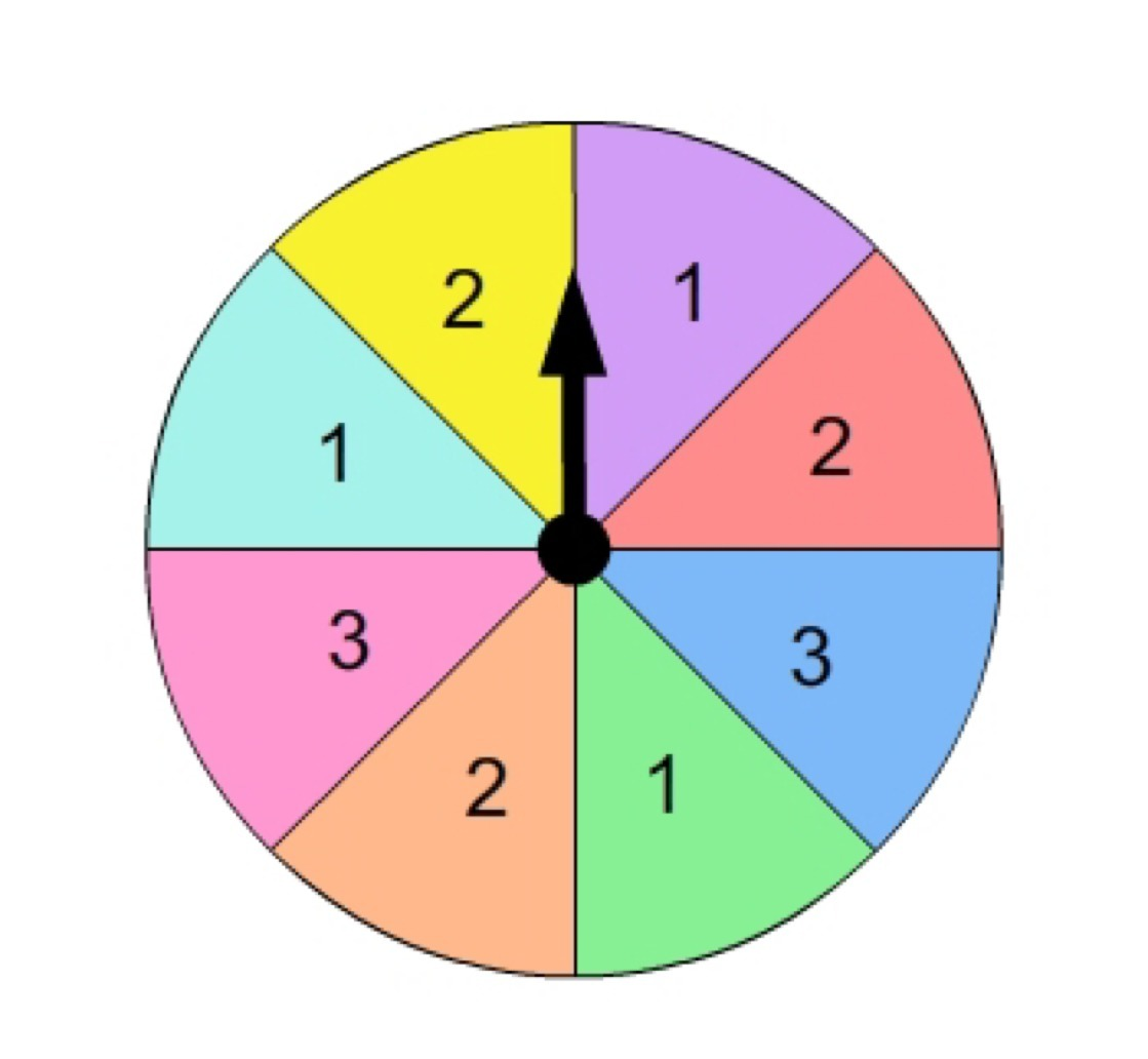 What Is The Probability That This Spinner Will Land On A 3