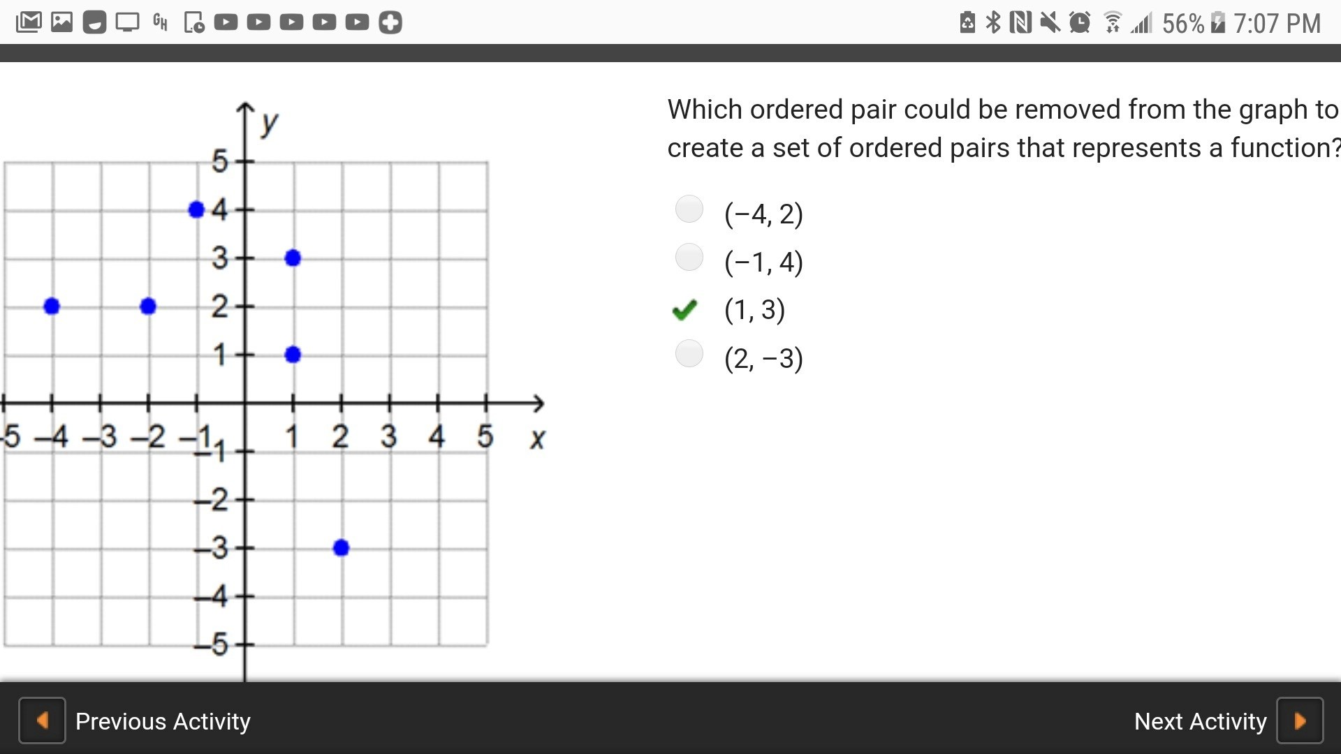 Which Ordered Pair Could Be Removed From The Graph To