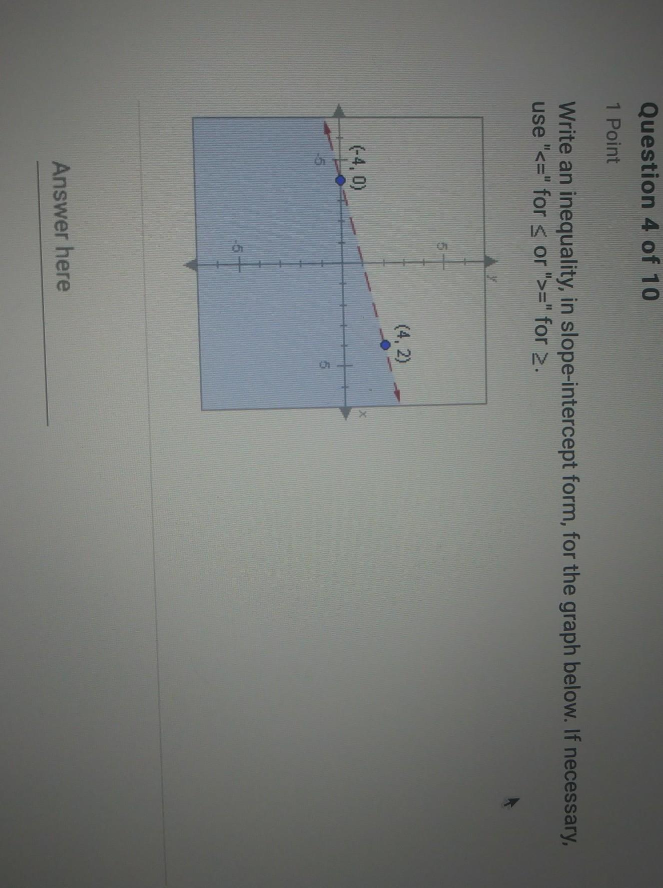 Please Help Write An Inequality In Slope Intercept Form