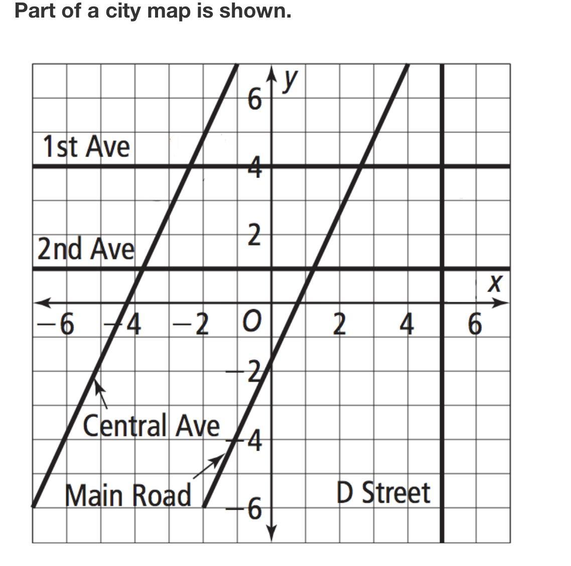 A City Planner Wants To Build A Road Parallel To 2nd Ave