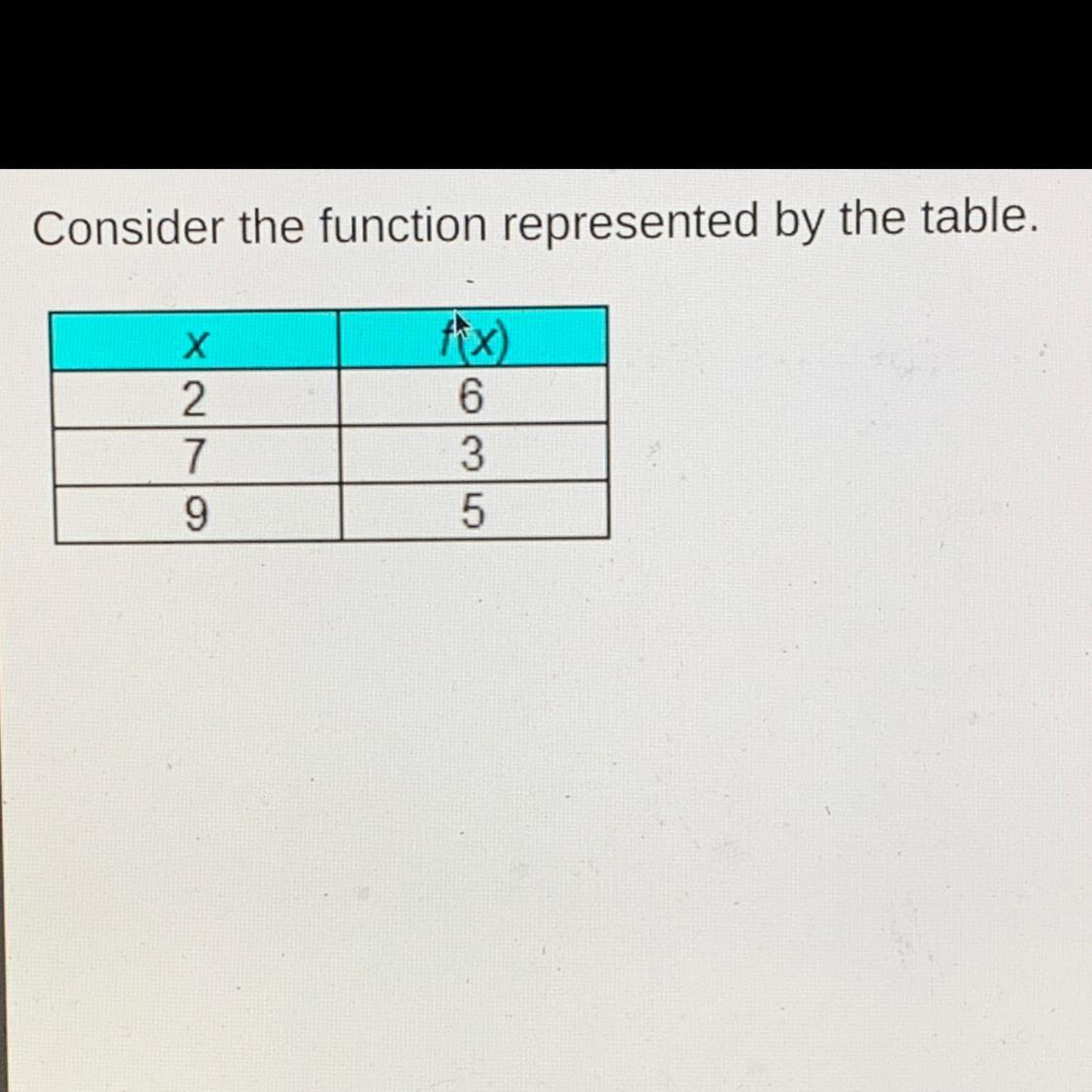 Consider The Function Represented By The Table The Ordered
