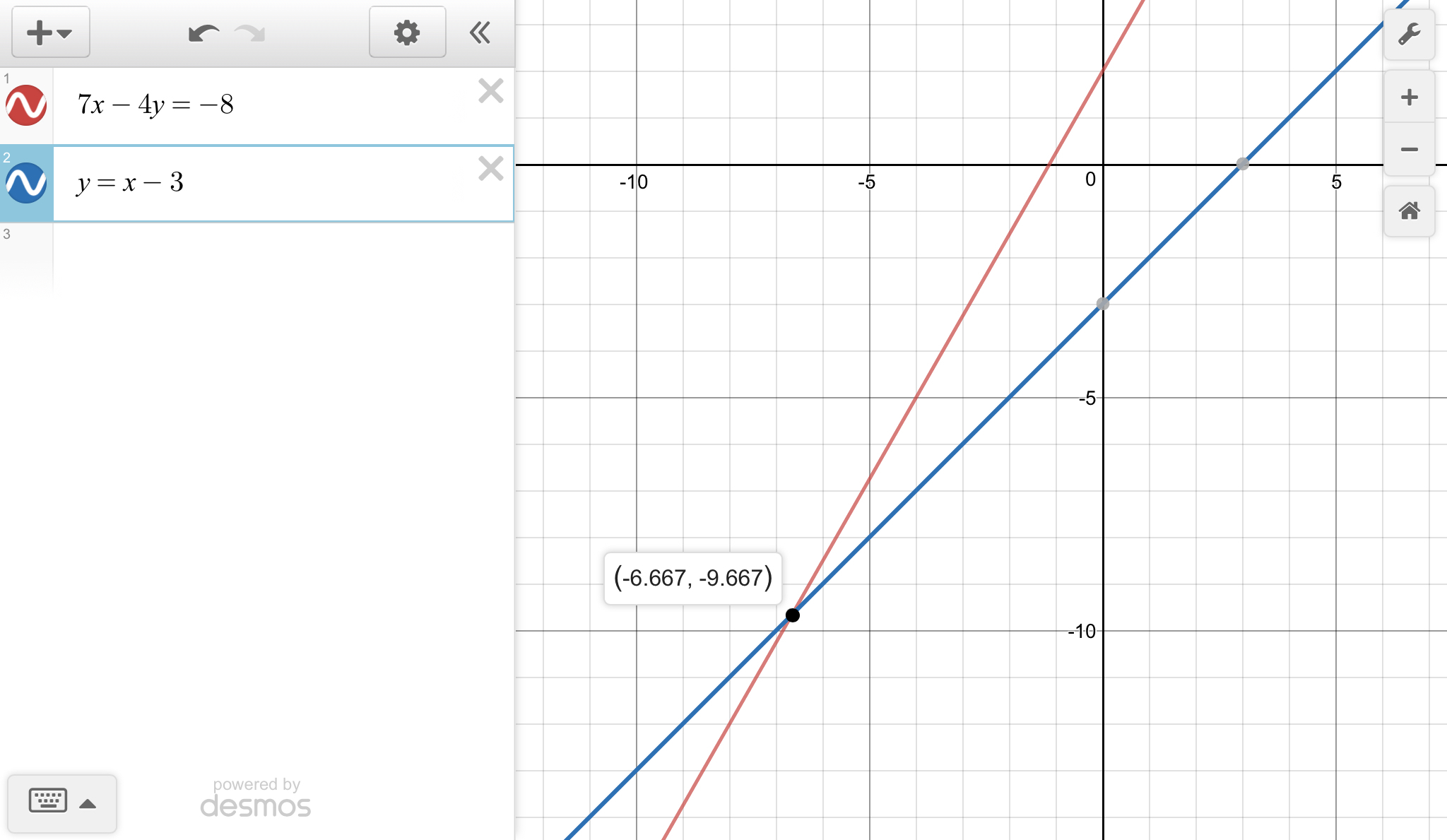 Shannon Graphed The System Of Equations 7x 4y 8 Y X