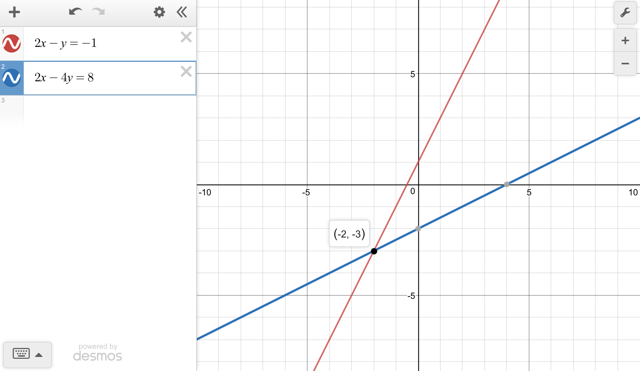 2x 4y 8 Solve The Equation For X In Terms Of Y