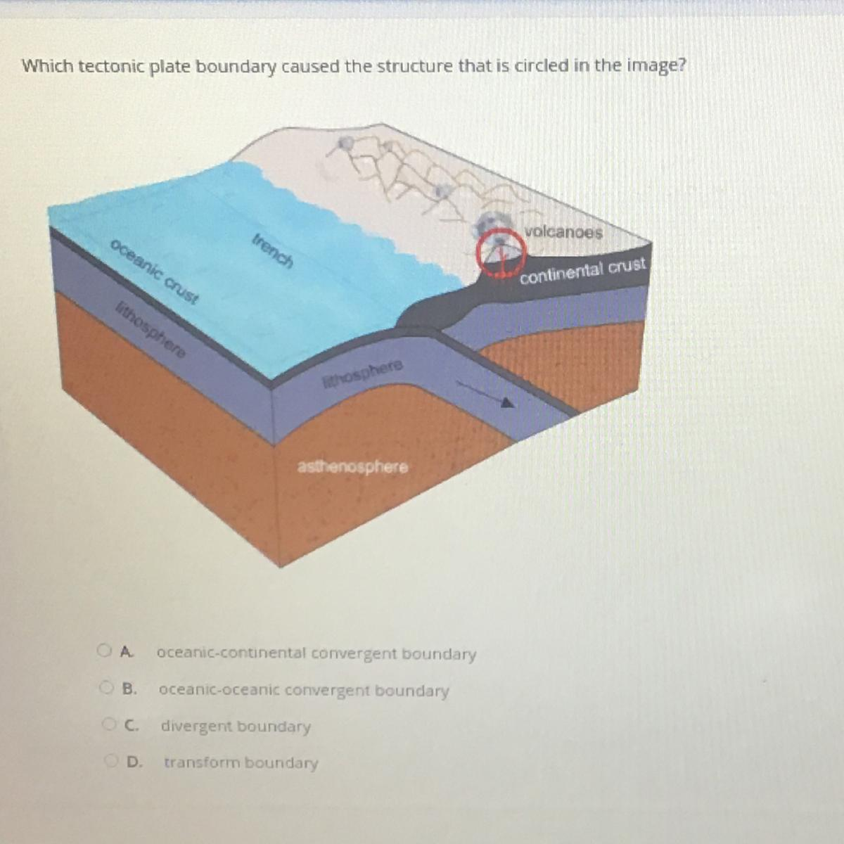 Which Tectonic Plate Boundary Caused The Structure That Is