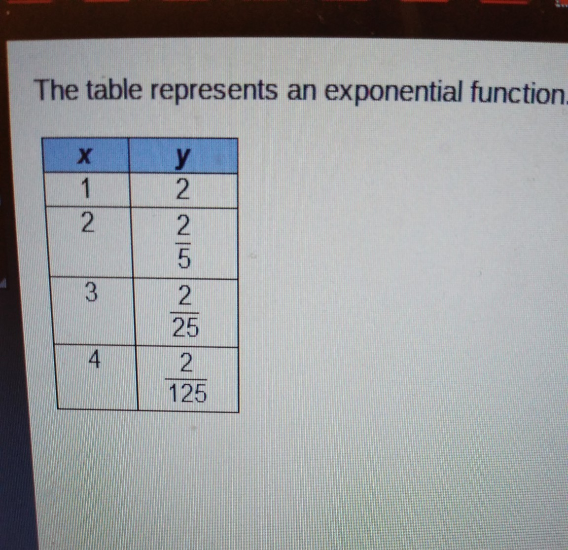 The Table Represents An Exponential Function What Is The