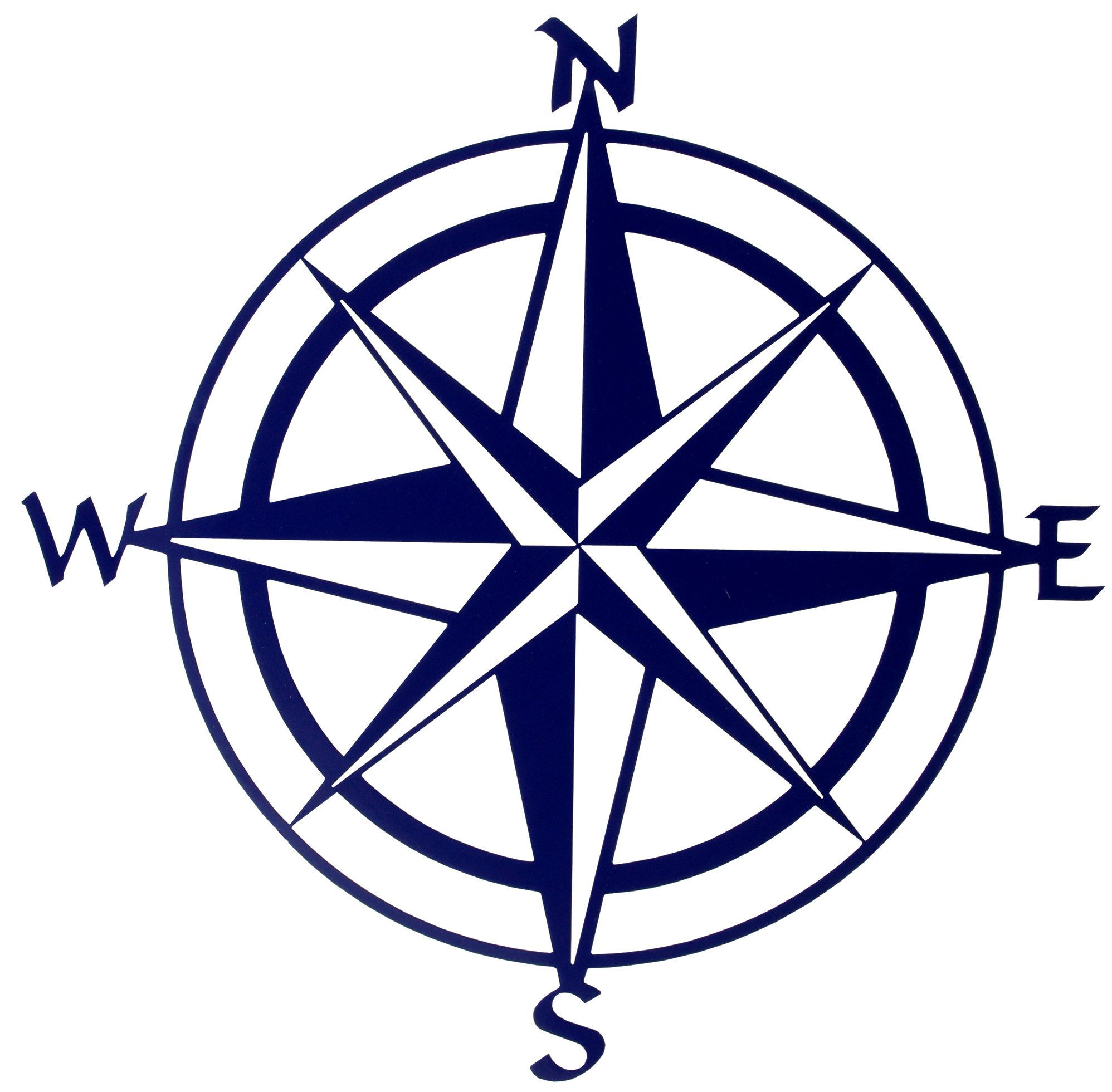 What Is A Compass Rose