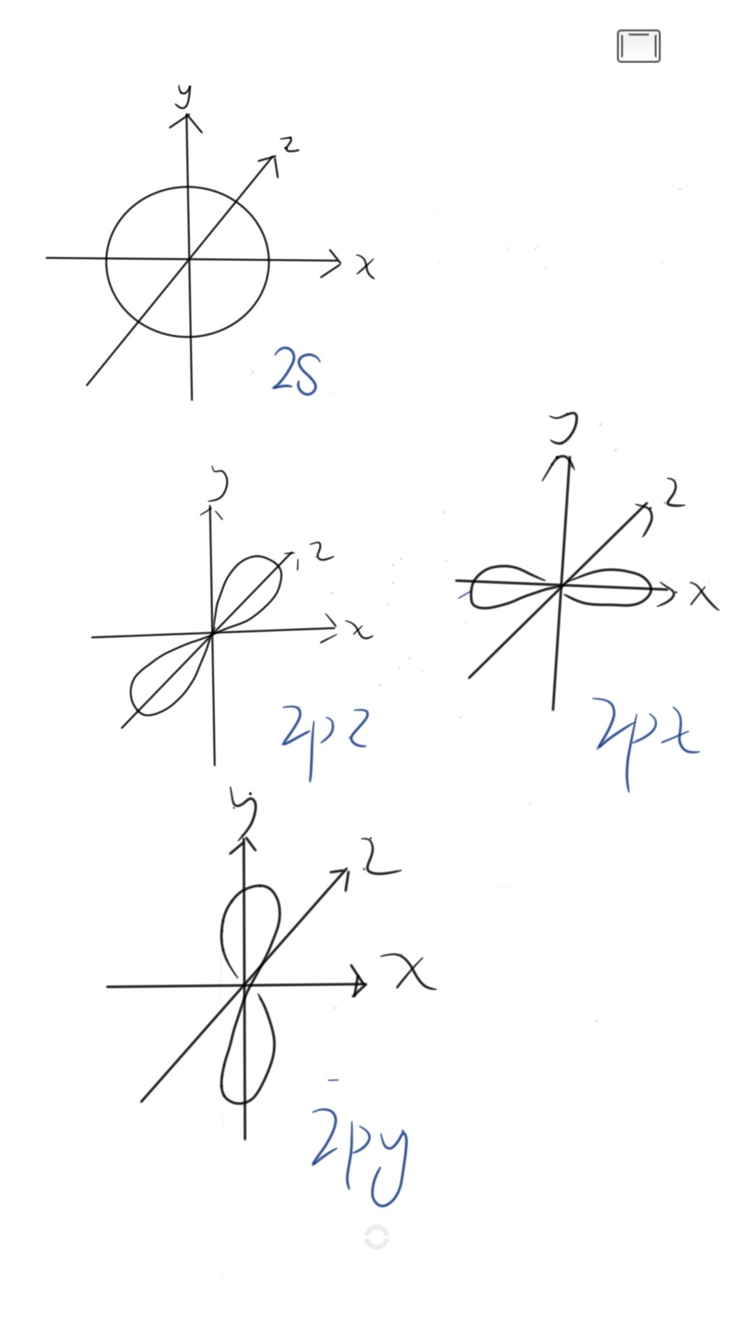 Sketch 1s 2s 2p Orbitals Using The Same Scale For Each