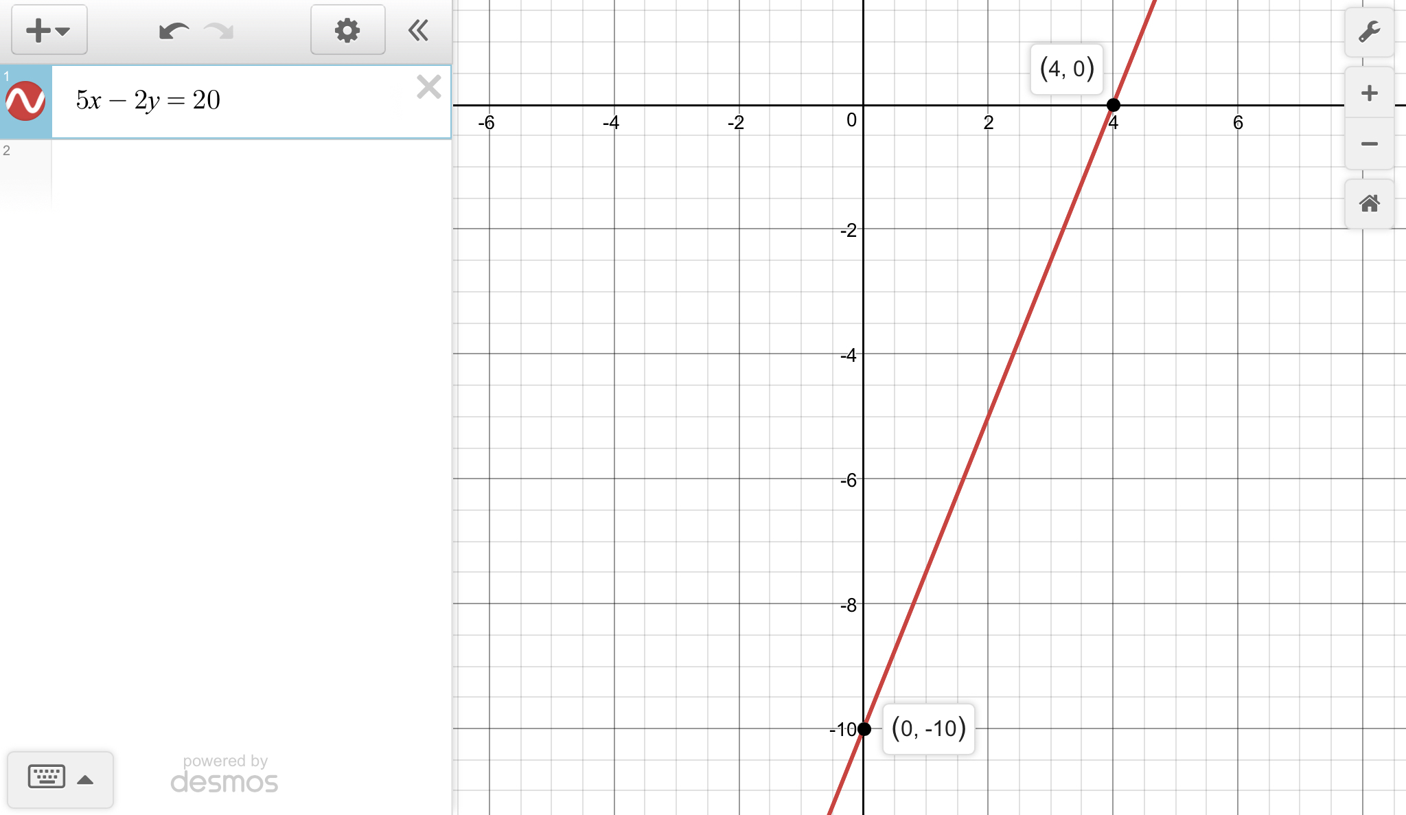 What Are The X And Y Intercepts For The Graph Of 5x 2y 20