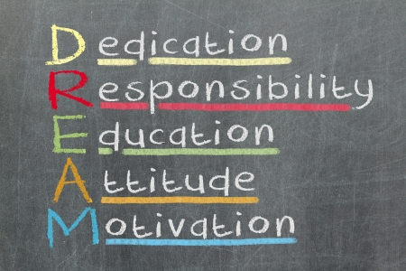 Dedication, responsibility, education, attitude, motivation - DREAM acronym explained on blackboard Stock Photo - 16309136