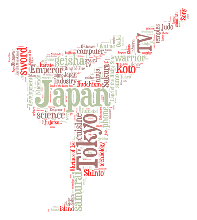 computer ninja: Japan karate word cloud