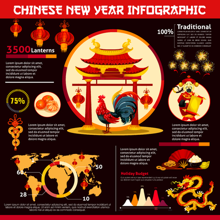 Chinese New Year Infographic With Lunar Year Celebration Statistics      69787049   Chinese New Year infographic  Rooster zodiac symbol with  holiday budget graph  world map with pie chart and info layout with cartoon  red lantern