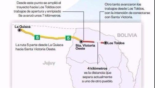 Histórico: plantean una ruta entre Santa Victoria Oeste y Los Toldos