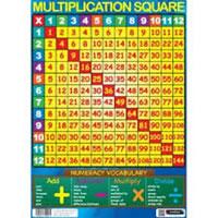 Paquete Duo de Posters de Numeracion y Suma