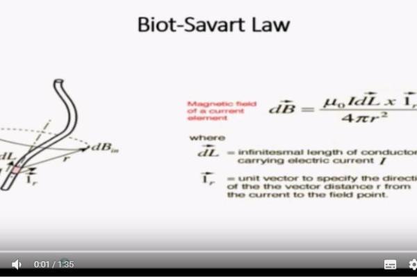 bio-savart-law
