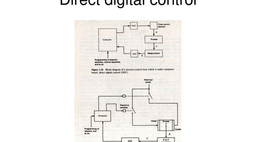 Sistema-de-control-directo