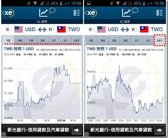 出國換匯、投資賺錢小幫手 - XE Currency kkplay3c-XE-Currency-4_thumb