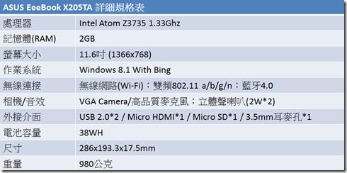 ASUS EeeBook X205TA 極致輕薄 超值小筆電最佳選擇 _thumb