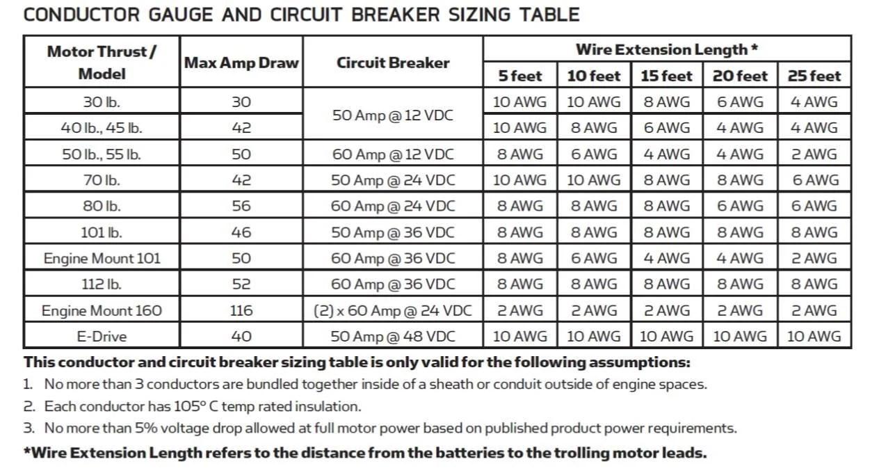 24v Trolling Motor Wiring Diagram - Facbooik.com