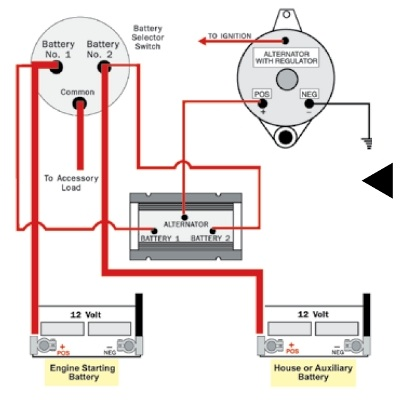 boat dual battery switch wiring diagram wiring diagram guest battery switch wiring diagram jodebal