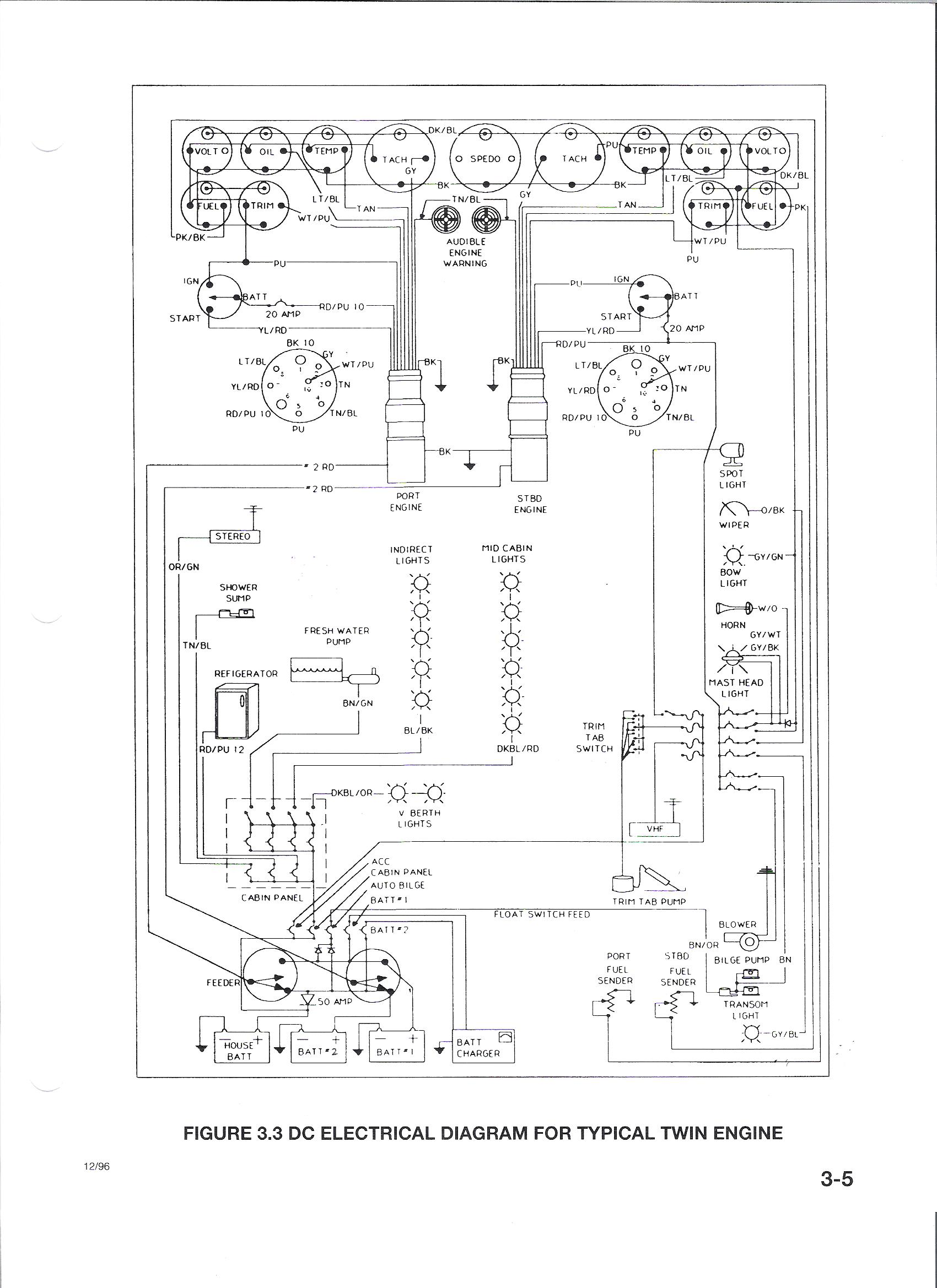 Stratos Boat Wiring Diagram - Wiring Diagrams on