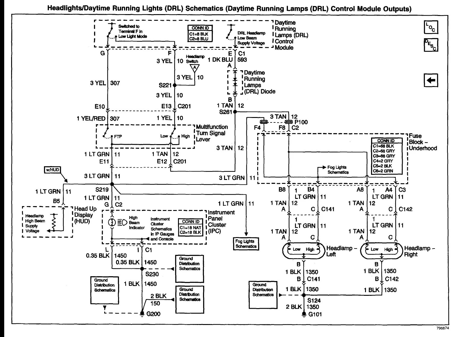 95 Grand Prix Wiring Diagram