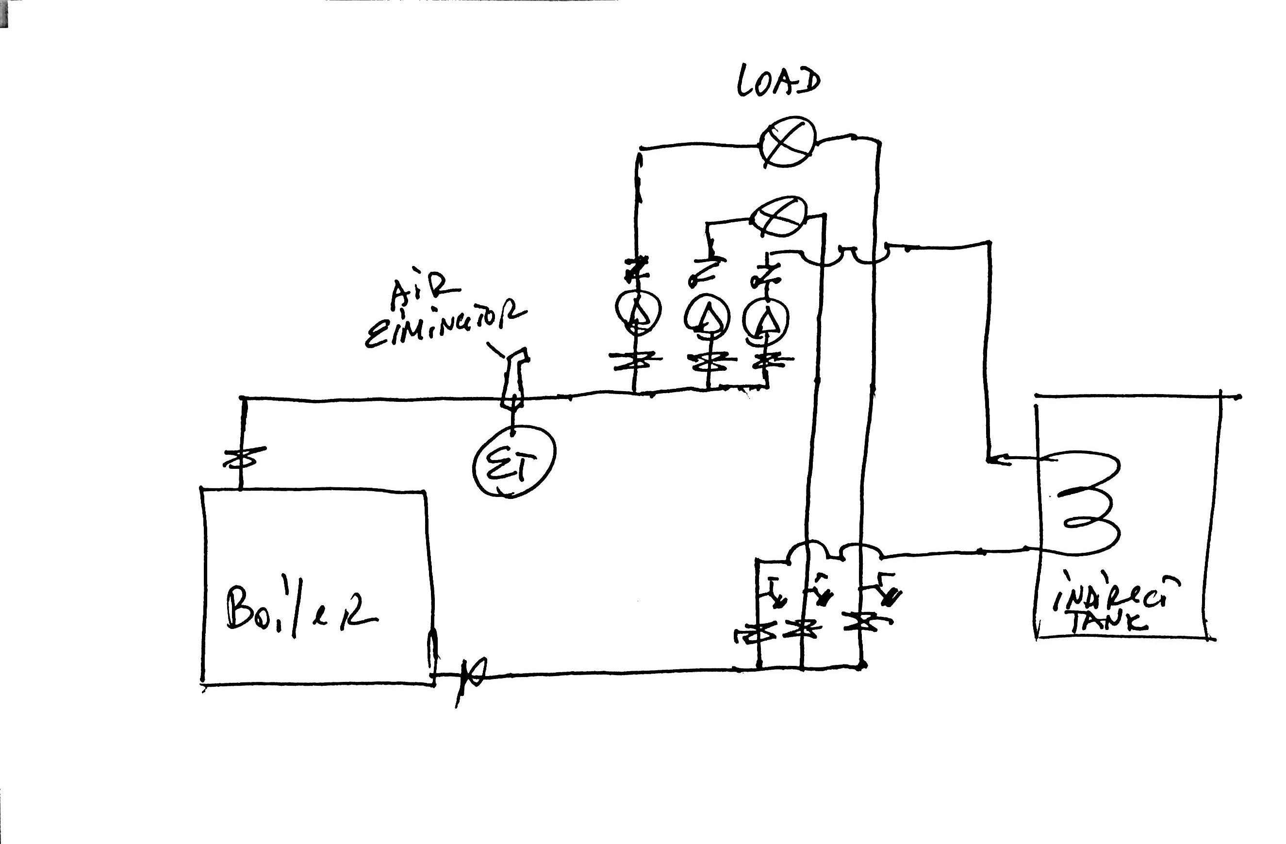 Does This Flow Diagram Work