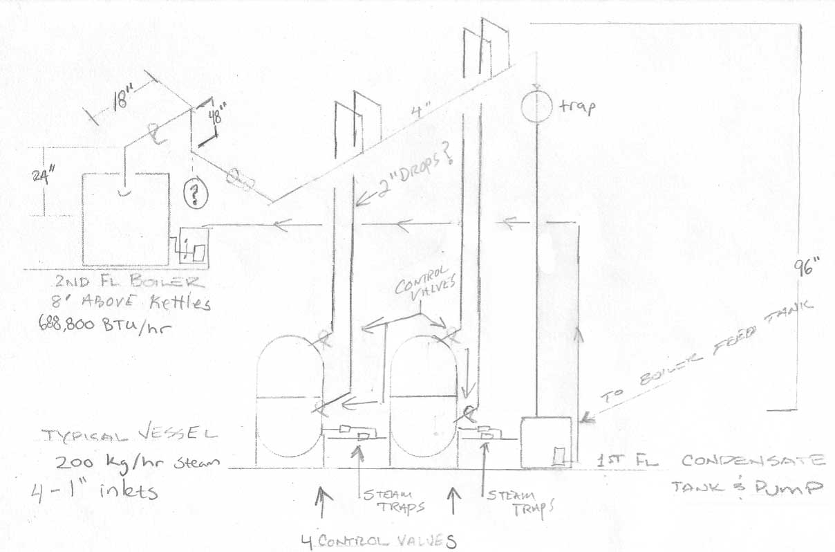 Condenser Water Piping Schematic