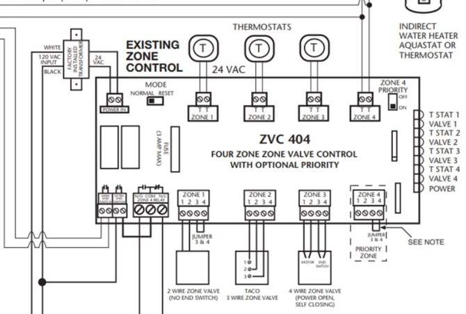 tying together 3 hydronic zones to be switchedone