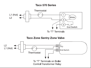 Mixing 3 wire Taco Zone Valves with a Zone Sentry Valve