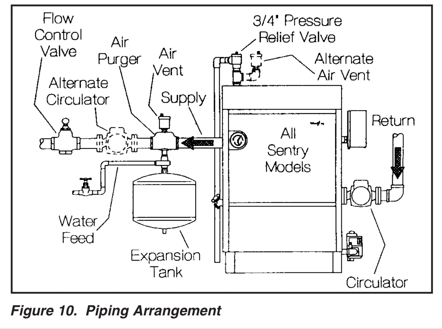 S Plan Wiring Diagram Honeywell