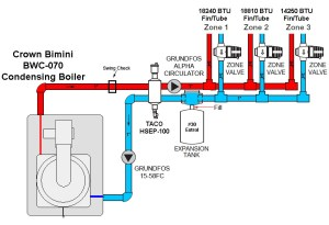 Any issues with this near boiler piping diagram? — Heating