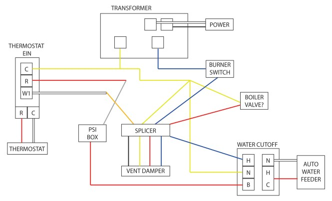 wiring diagram for steam boiler – readingrat,