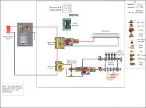 New Boiler Radiant & Baseboard Taco Controls Question HELP! — Heating Help: The Wall