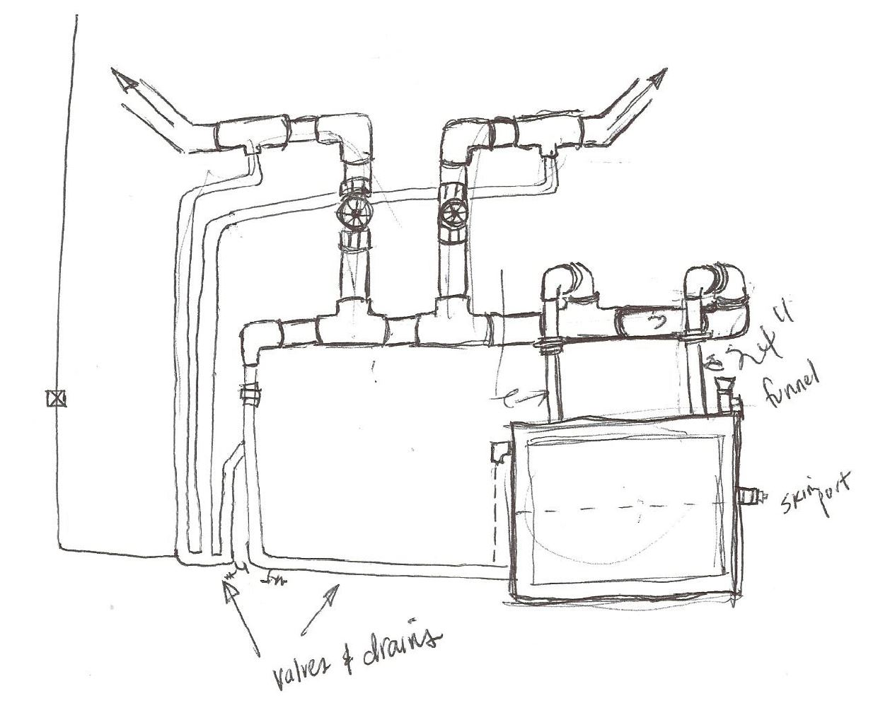 One Pipe Counterflow Project