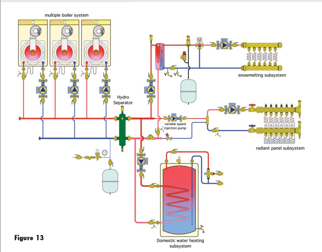 One Pipe Hot Water Heater Plumbing Diagram Hot Water Boiler Plumbing  Diagram Hot Water Heat Plumbing Diagram