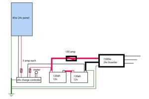 24v system wiring diagram — northernarizonawindandsun