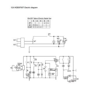 Kipor 65kw Generator wiring for automatic control