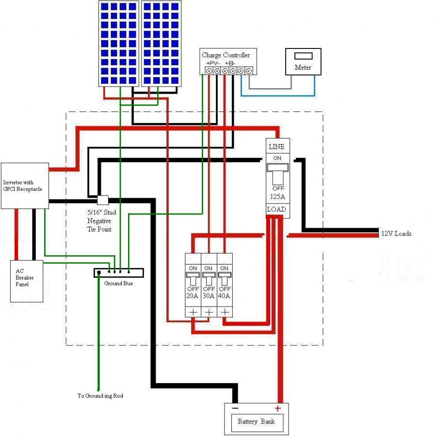 Solar Combiner Box Wiring Diagram Inverter To Breaker